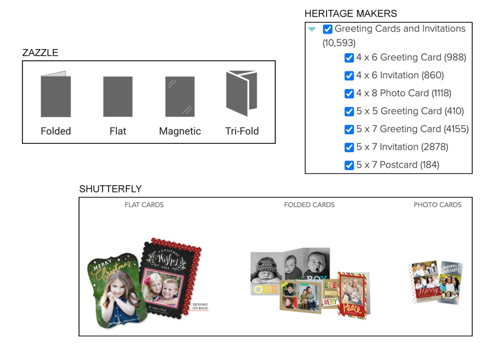 The image shows various card types (folder, flat, tri-fold, magnetic) and sizes for the three example sites.