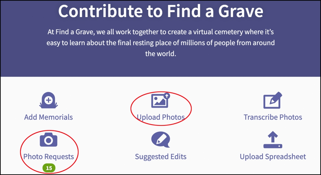 """An image of FindAGrave.com's ways to contribute, highlighting the buttons for """"Photo Requests"""" and """"Upload Photos."""""""